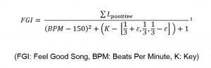 Algorithme tube musical